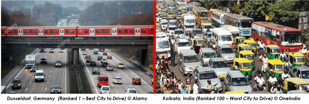 Driving in Germany compared to India