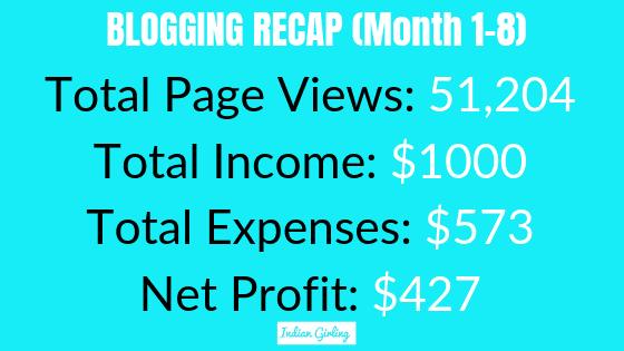 Blogging Recap (Month 1-8)